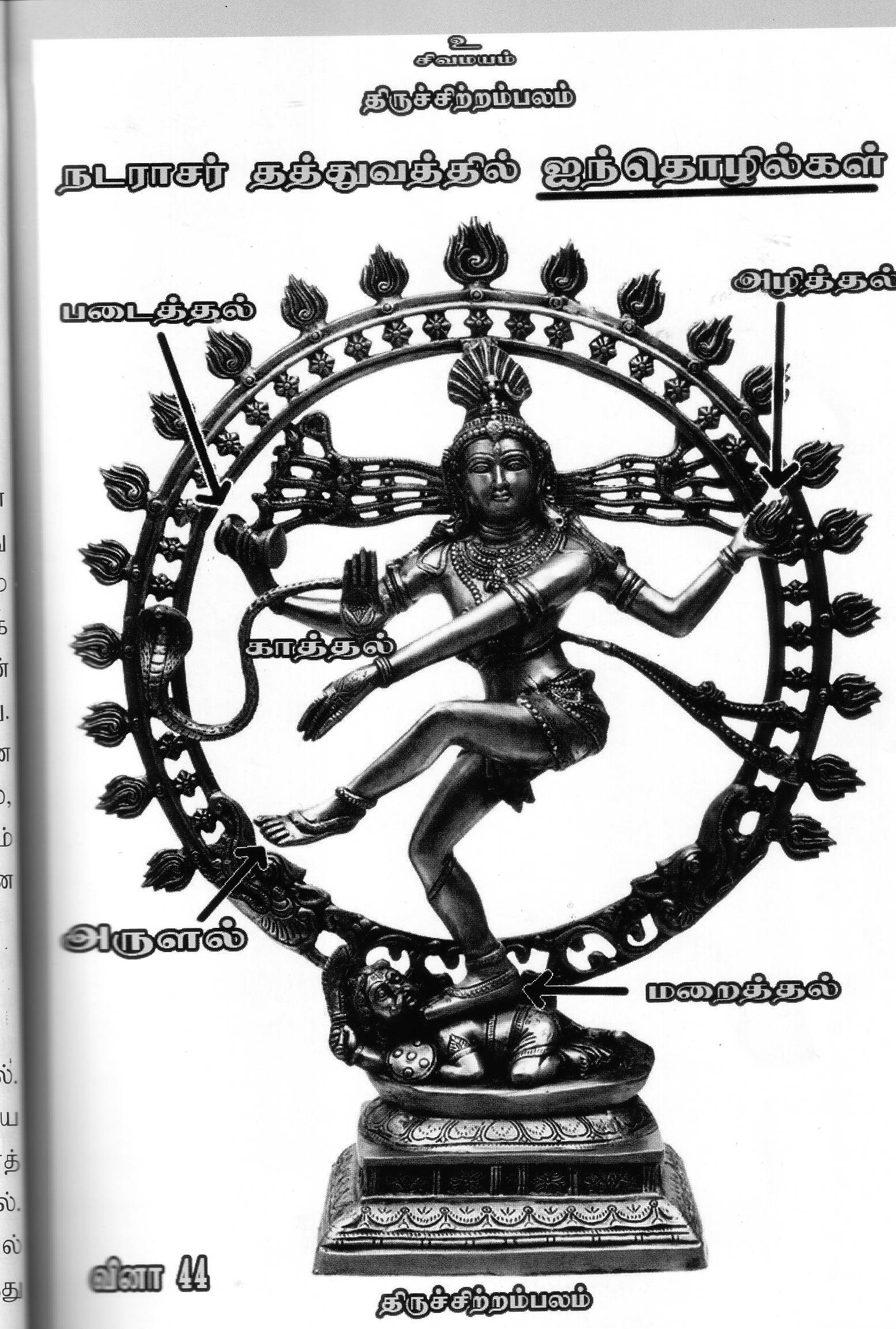 Dance of Siva 4