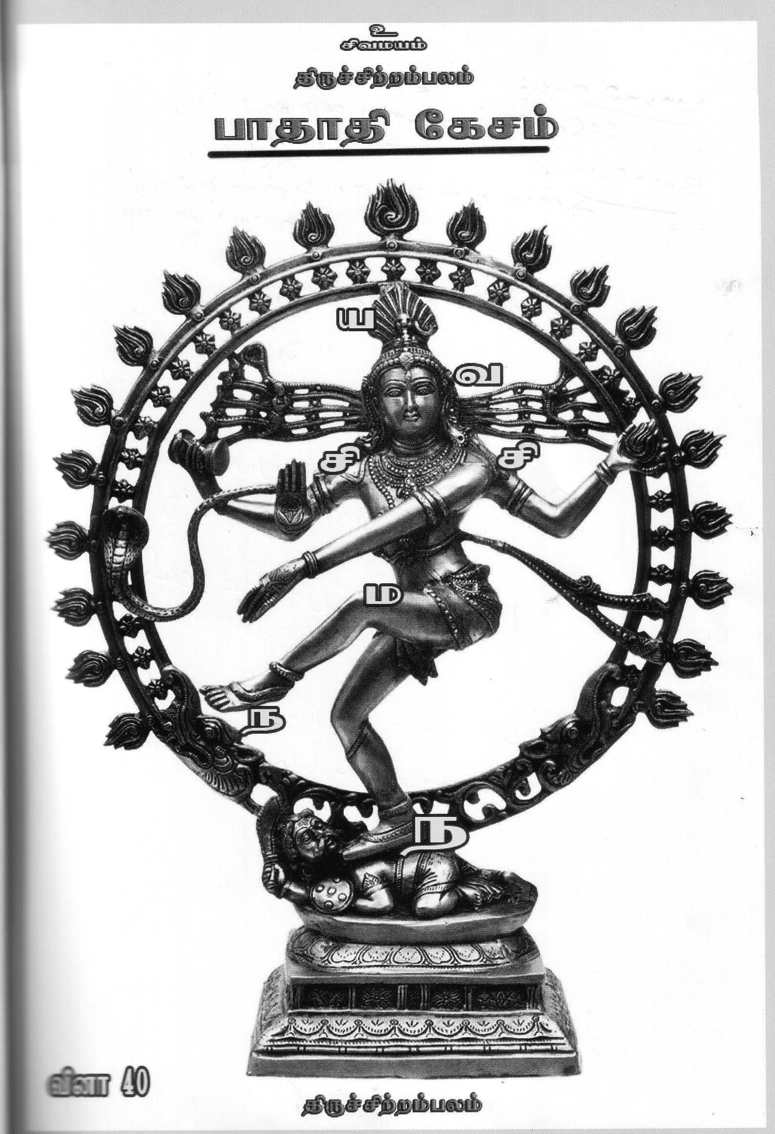 Dance of Siva